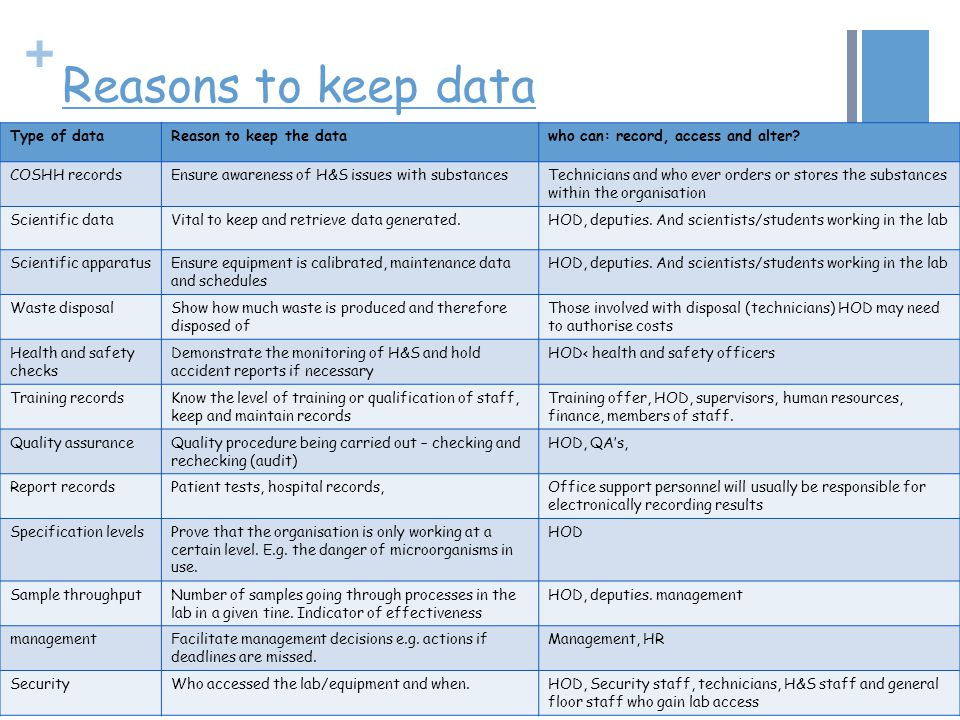 Database Security What Students Need Know
