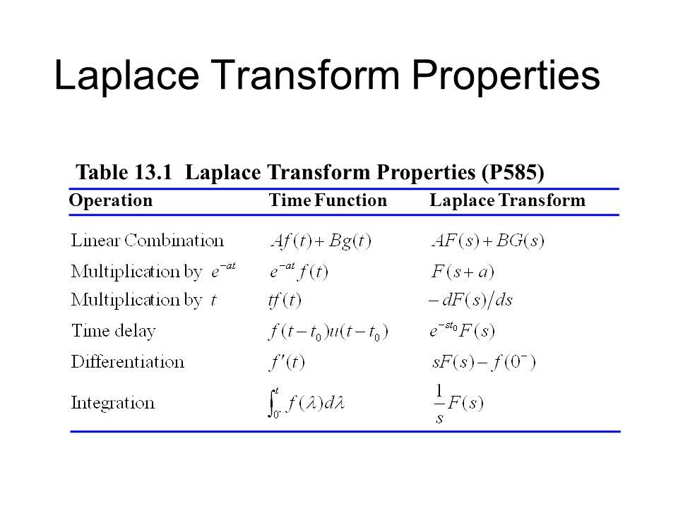 Integration Parts Ppt