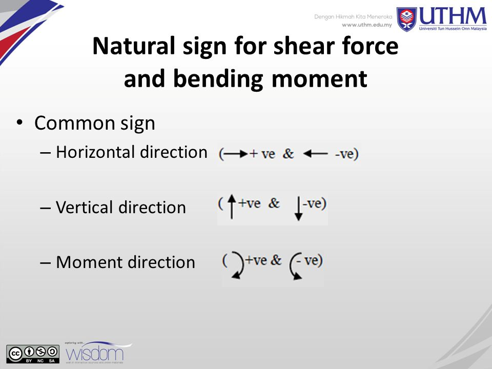 how to draw bending moment diagram 3 way wiring for a ceiling fan bfc (mechanics of materials) chapter 2: shear force and - ppt video online download
