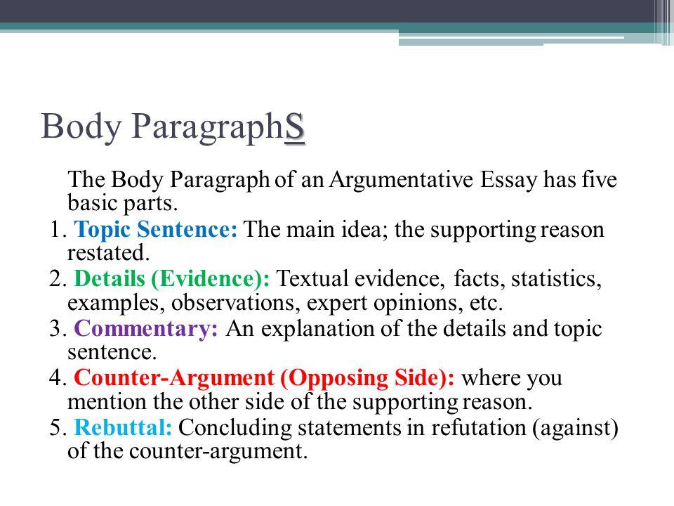 Body Paragraph 1 Essay