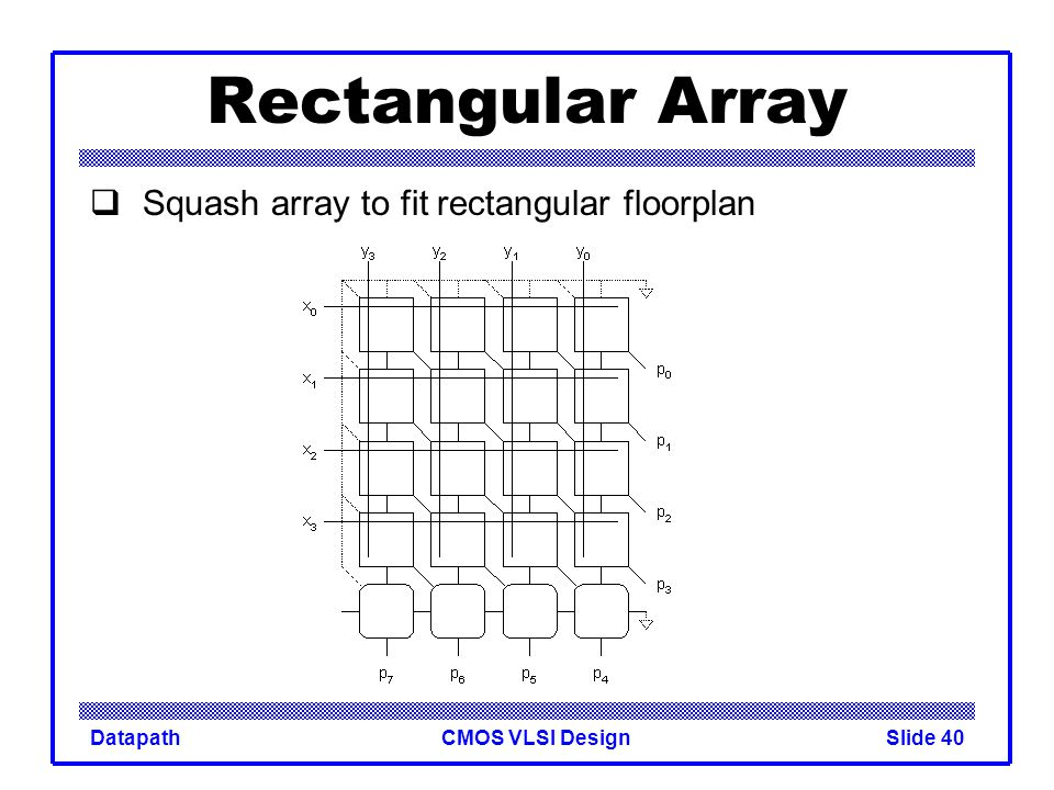 multiplication array diagram 2001 dodge caravan speaker wiring introduction to cmos vlsi design datapath functional units - ppt video online download