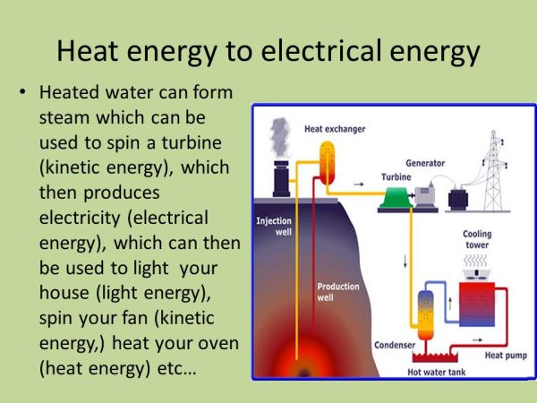 Energy transformation ppt video online download