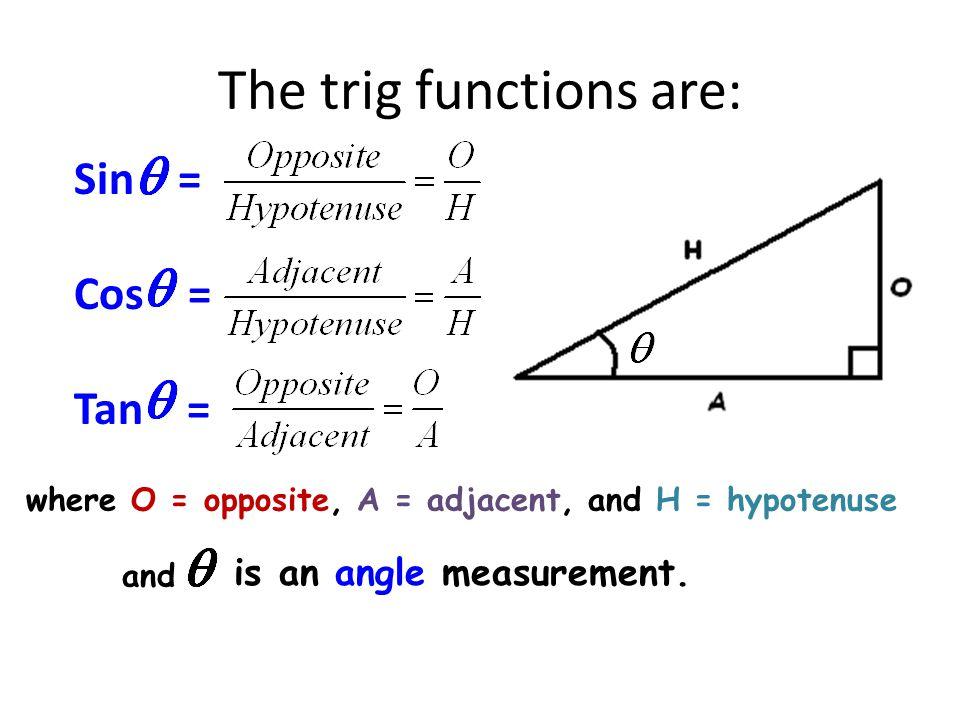 Hypotenuse Adjacent Opposite Worksheet