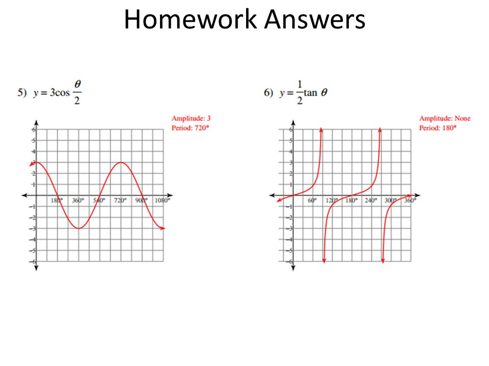 Unit 5 Day 13 Graph Practice & Writing Equation Given