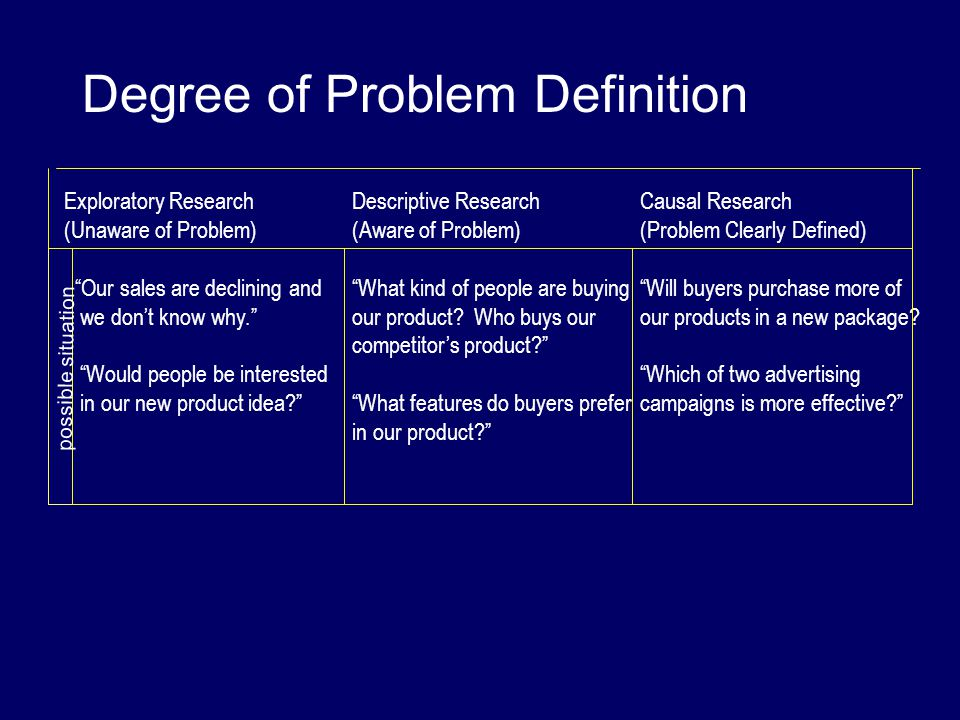 Types Of Research Exploratory Descriptive Causal  ppt