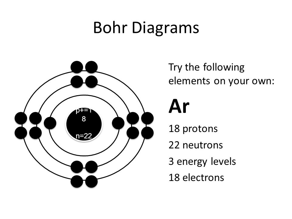 Thanks to Mrs. LaRosa Drawing Atoms How to Draw Bohr