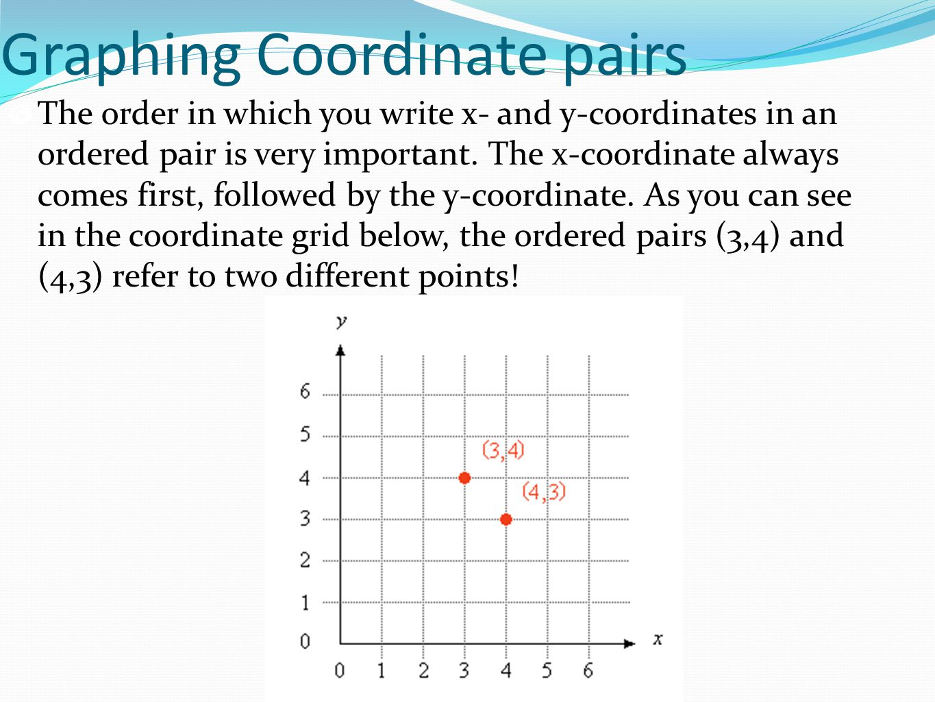 Graph Points On The Coordinate Plane To Solve Real World