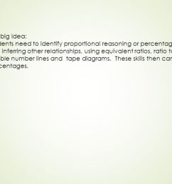 ratios and proportional thinking grade 6 ppt video unit 6 lesson 1 tape diagrams and equations [ 1280 x 720 Pixel ]
