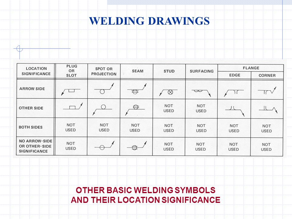 Structural Engineering Drawing Symbols
