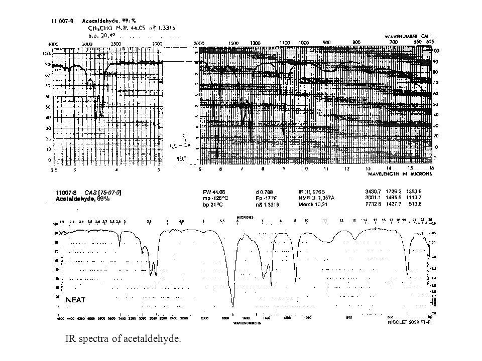 Chapter 26 B Molecular Absorption Spectrometry IR