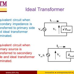 Phasor Diagram Of Single Phase Transformer 2002 Chevy Cavalier Factory Radio Wiring Topic 1 : Magnetic Concept And - Ppt Video Online Download