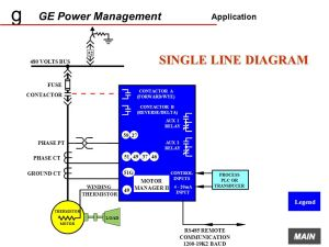 G GE Power Management MMII Intelligent MCC Controller  ppt video online download