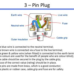 Trailer Wiring Diagram 7 Pin 5 Wires 2002 Mustang For Stereo Electrical Mechanical And Systems Skaa Ppt Video Online Download