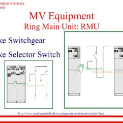 Ring Main Unit Wiring Diagram Coyote Teeth Ee4503 Electrical Systems Design Ppt Video Online Download