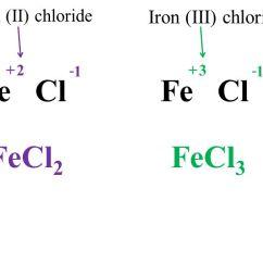 Cobalt Electron Dot Diagram Dmz Architecture Lewis Of Schematic Iron Wiring Data Oreo Calcium Structure Free