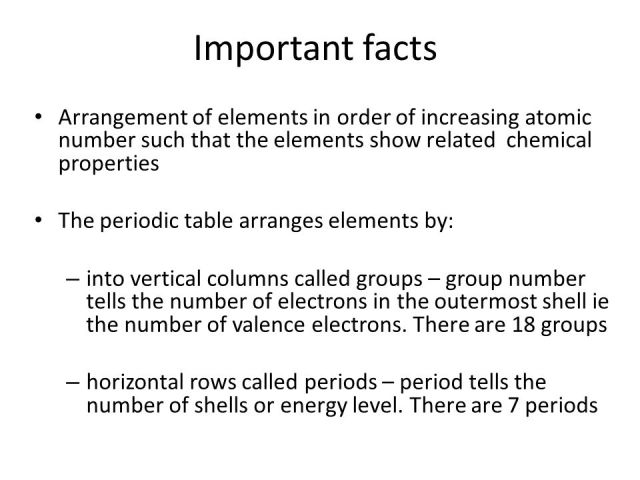 Interesting facts on the periodic table periodic diagrams science periodic table ppt online facts about periodic table urtaz Images