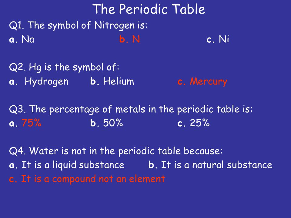 Natural Man Made Elements Periodic Table