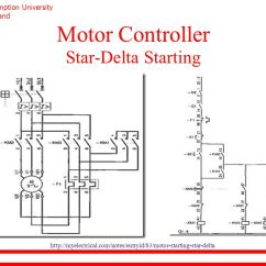 Star Delta Wiring Diagram Motor Ruger Mini 14 Parts Ee4503 Electrical Systems Design Ppt Video Online Download