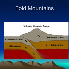 Diagram Of Fold Mountains Formation 2002 Chevy Silverado 1500 Stereo Wiring Formed When Two Plates Collide. - Ppt Video Online Download