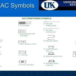 Electrical Wiring Diagrams And Symbols Ford Tractor Alternator Diagram Ce 303: Introduction To Construction - Ppt Download