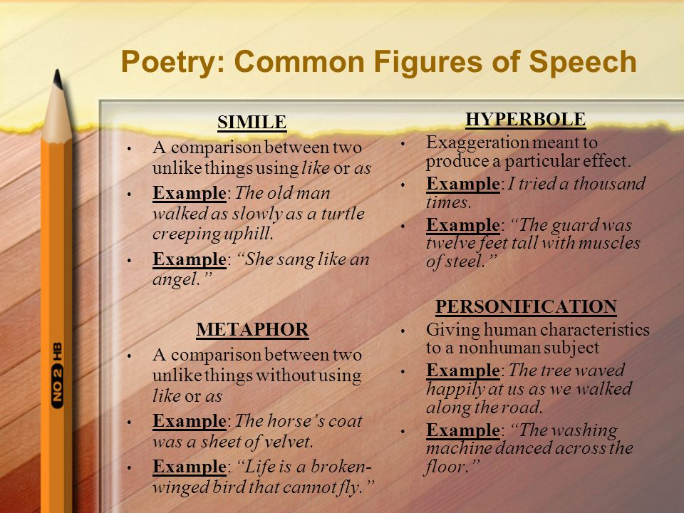 POETRY Exploring The Genre Ppt Download