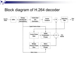 H264 Block Diagram – readingrat