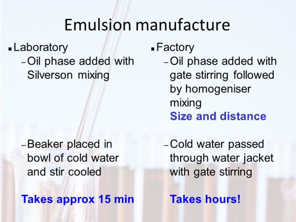 SCS Summer School 2014 Emulsion Technology Russell Cox