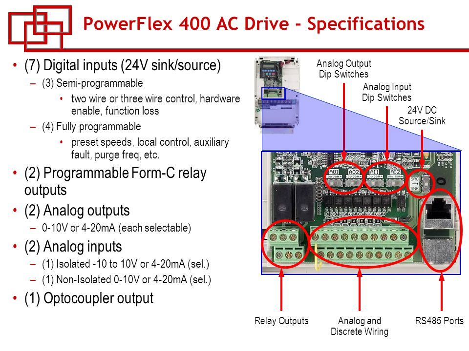 Ab On Vfd Wiring Diagram Course W 53 Powerflex Ac Drives Ppt Download