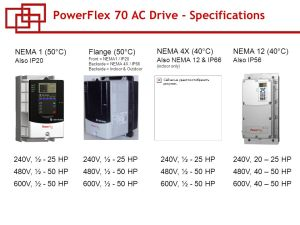 Course # W 53 PowerFlex AC Drives  ppt download