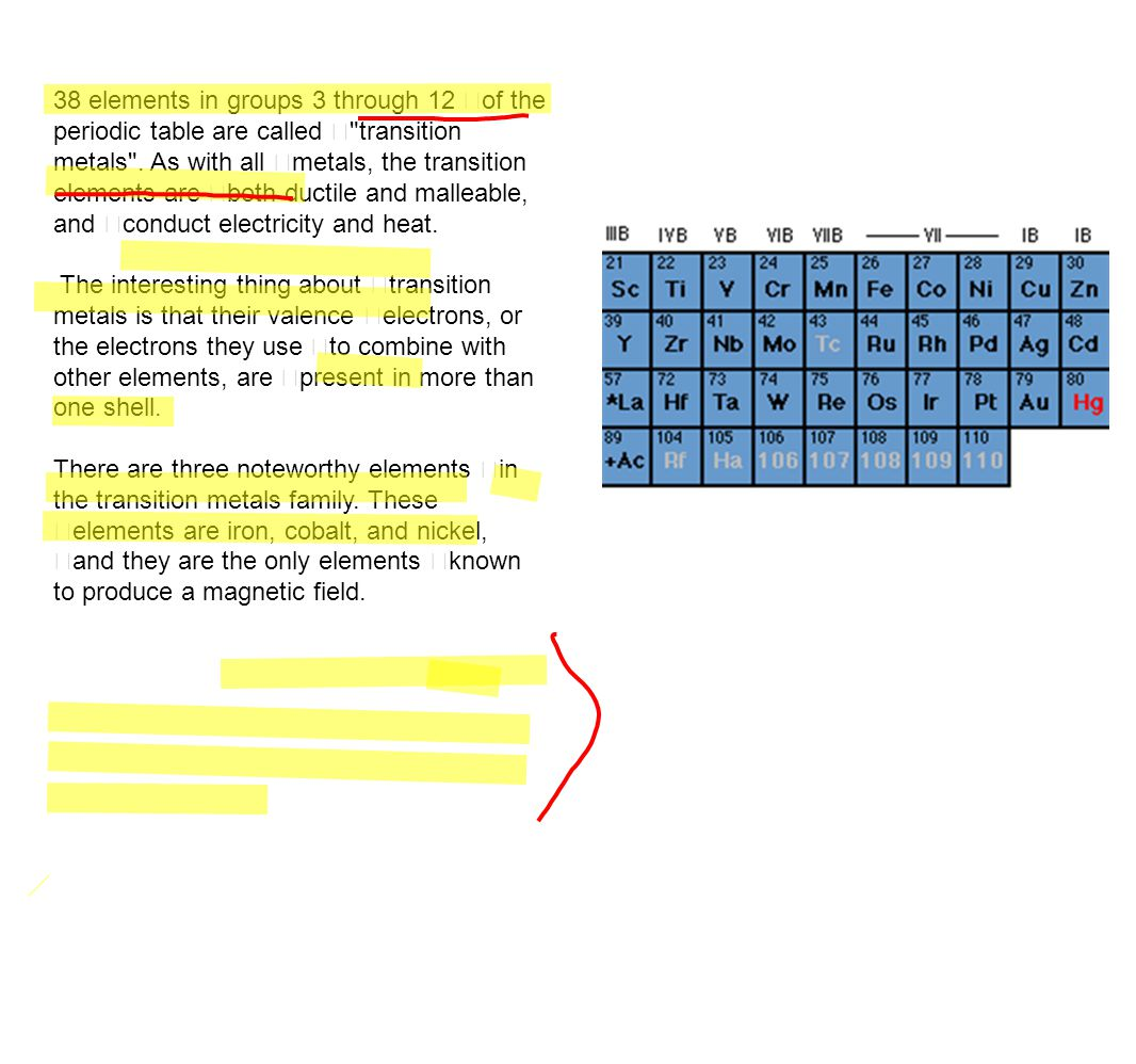Element In Group 3 Through 12 Of The Periodic Table