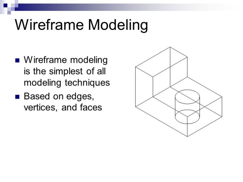Wireframe Model In Computer Graphics Ppt | Framess.co