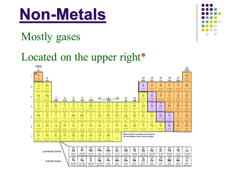 Metals And Located Elements Metals Where Periodic Non Metalloids Table Are