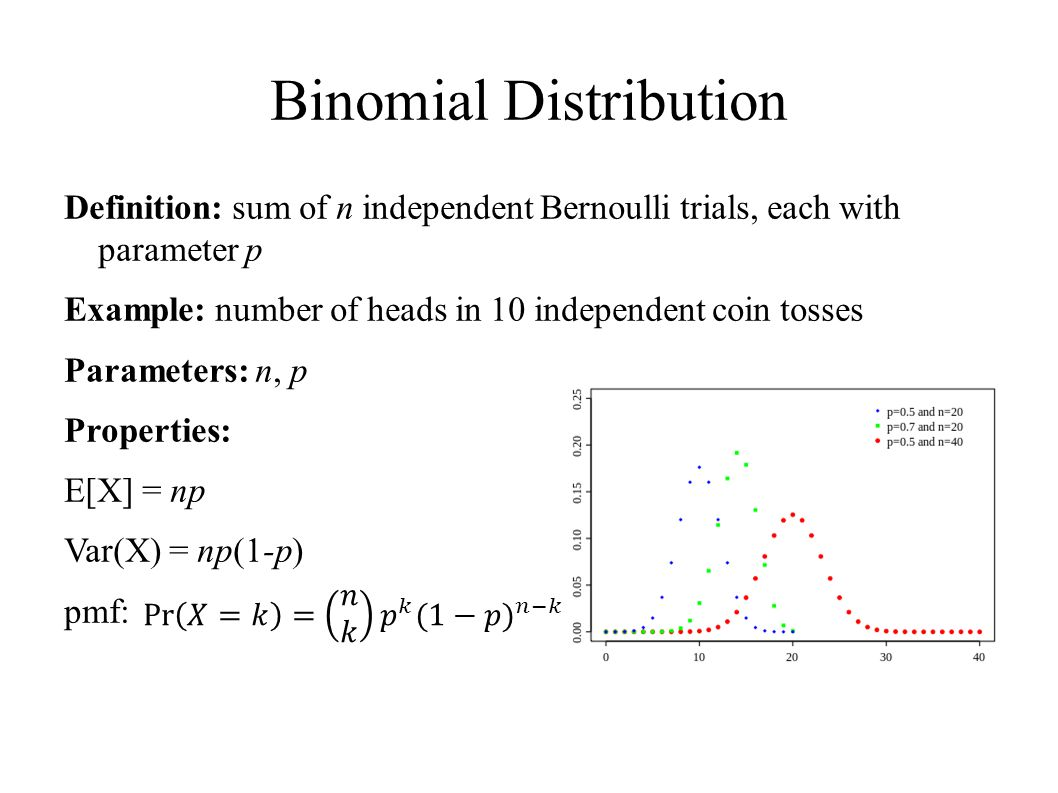 Statistics Binomial Distribution Worksheet