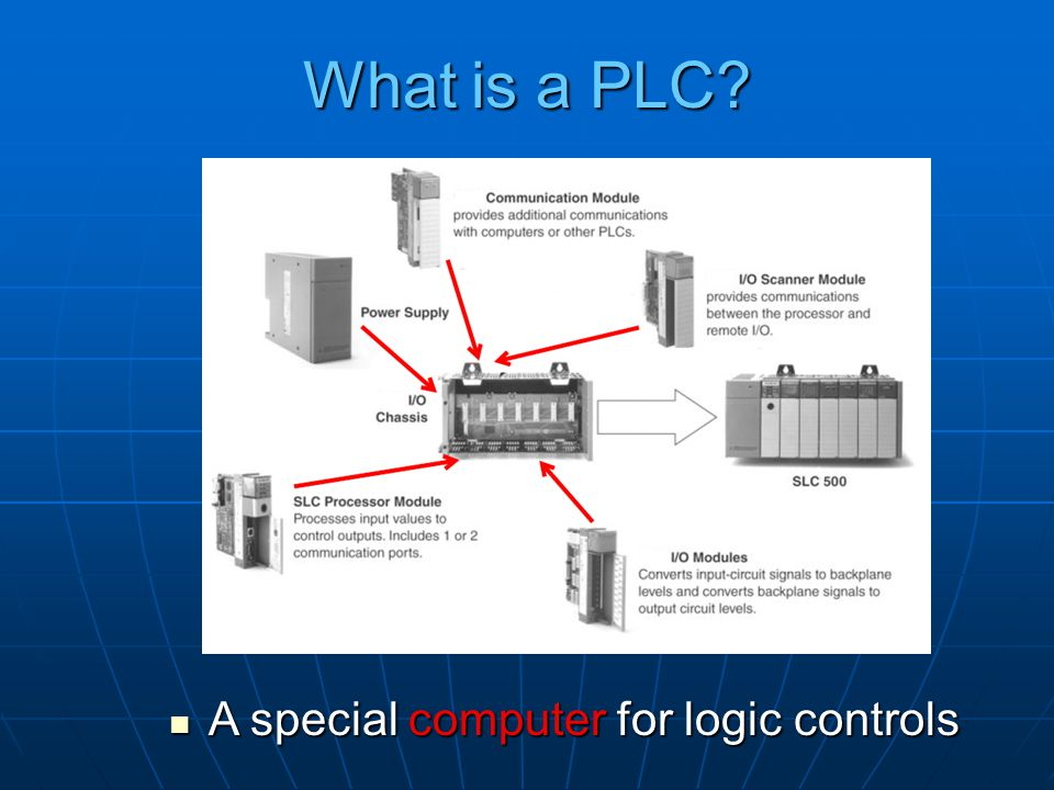 block diagram of computer system vauxhall vectra c towbar wiring programmable logic controllers (plc's) - ppt video online download