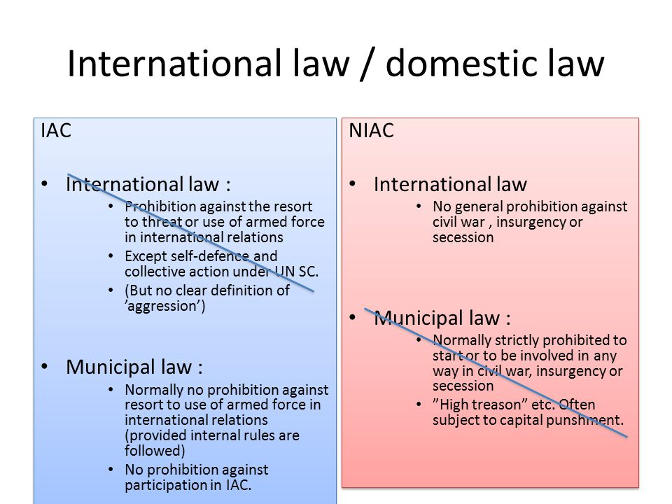 Noninternational Armed Conflicts NIACs and Combatant Status  ppt video online download