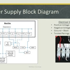 Battery Switch Wiring Diagram Solar Street Light Electronic Synthetic Aperture Radar Imager - Ppt Download