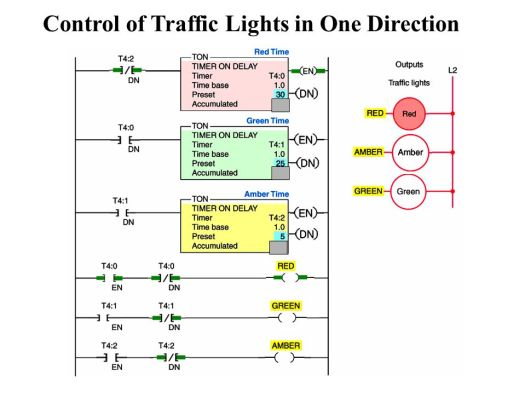 Traffic Light Controller Circuit Diagram On Simple Logic Diagram Plc