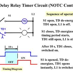 Time Delay Relay Circuit Diagram 89 Civic Radio Wiring Programmable Logic Controllers - Ppt Video Online Download