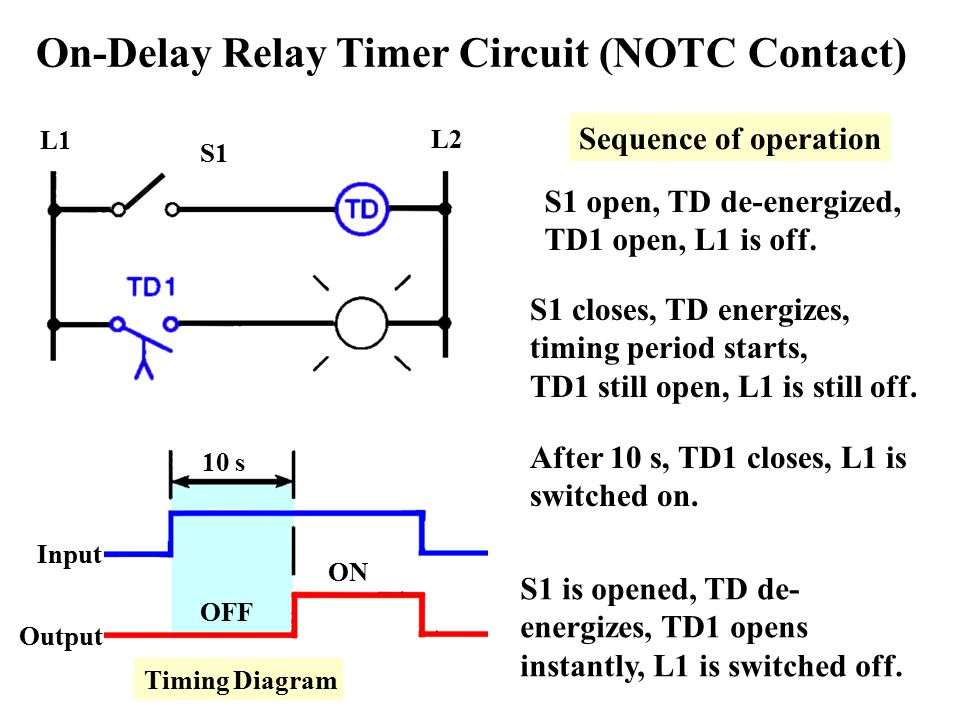 time delay relay circuit diagram number the stars plot programmable logic controllers - ppt video online download