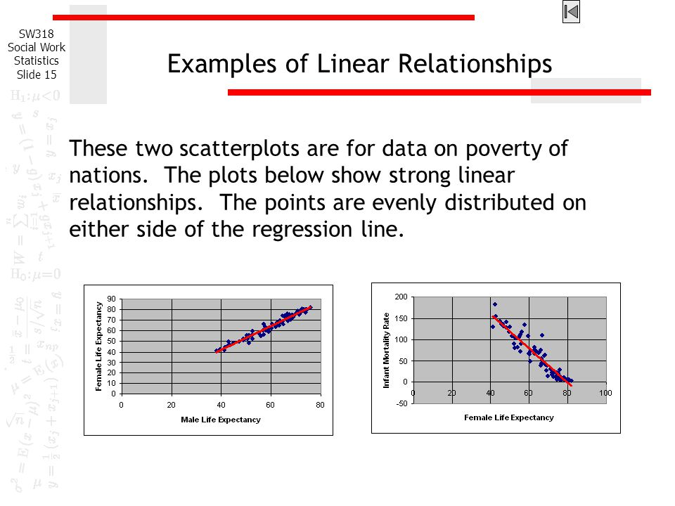 Example Linear Relationship