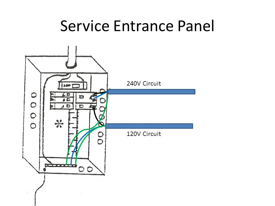 Service Entrance Wiring Diagram : 31 Wiring Diagram Images