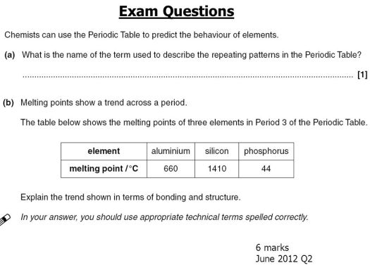 Exam questions on periodic table periodic diagrams science as chemistry unit 1 module 3 the periodic table ppt urtaz Gallery