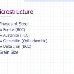 Critical Temperature In Iron Carbon Diagram 2004 Chrysler Sebring Headlight Wiring Metals Composition And Microstructure Ferrous Alloys - Ppt Video Online Download