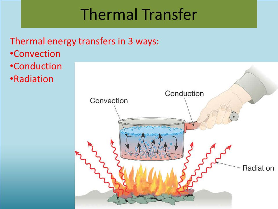 Temperature Thermal Energy And Heat Ppt Video Online