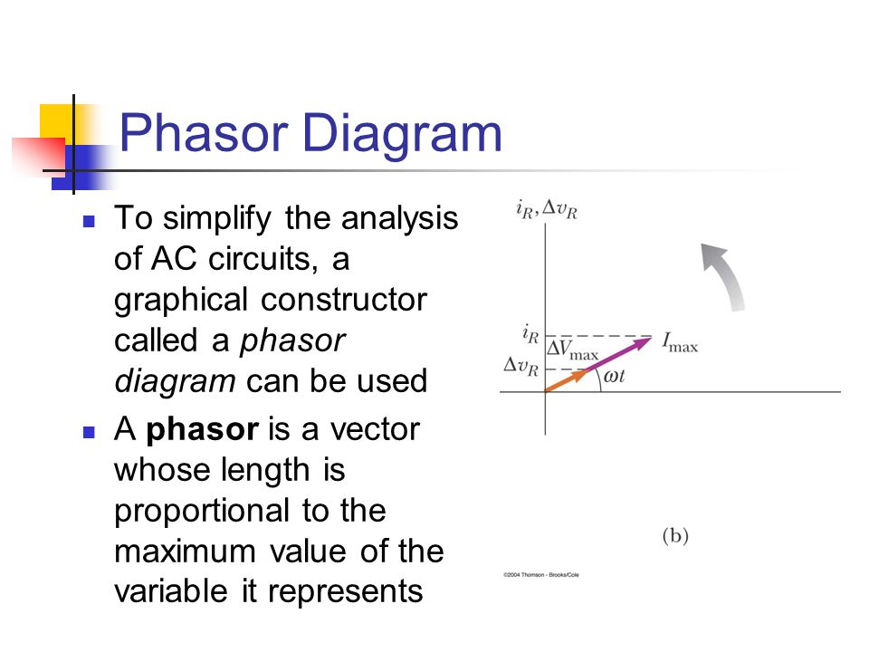 how to make a phasor diagram toyota camry fuse box diagrams for ac circuits – readingrat.net