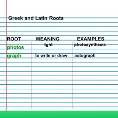Write Or Draw The Meaning Of A Bar Diagram Msd Coil Wiring Latin And Greek Root Words Ppt Video Online Download