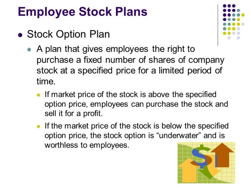 Stock options work