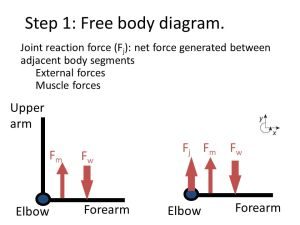 Outline Kiics Linear Angular Forces in human motion