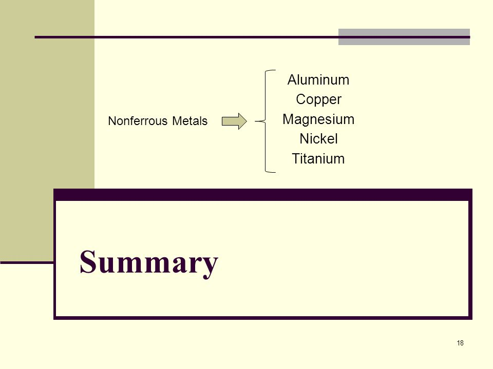 Metals Part 2 Manufacturing Processes MET 1311 Dr Simin