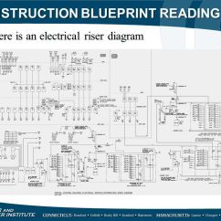 Alarm System Wiring Diagram Standard Thermostat Construction Blueprint Reading - Ppt Video Online Download